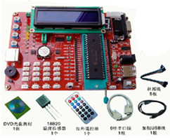 Embedded systems core companies in mohali and chandigarh