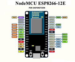 NodeMCU IOT Training in Mohali and Chandigarh
