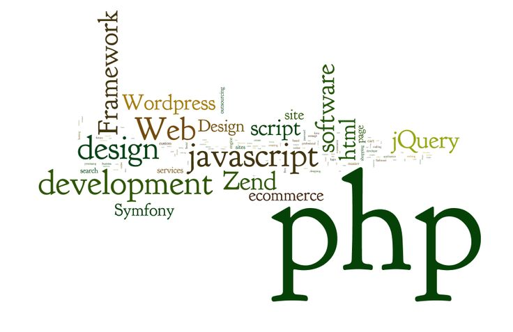 PHP training in mohali and chandigarh , php development in mohali , php development in chandigarh